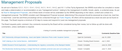 Screenshot of the Management Proposals Page